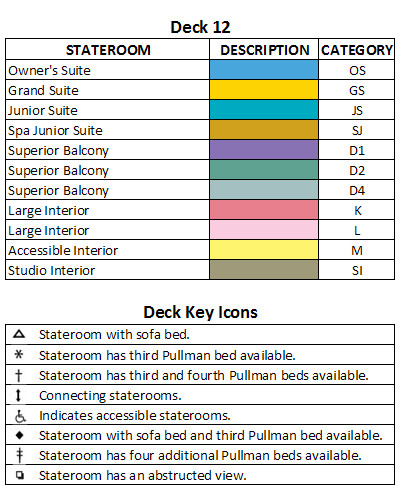Quantum Of The Seas Deck 12 plan keys