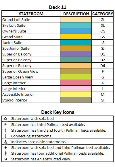 Quantum Of The Seas Deck 11 plan keys