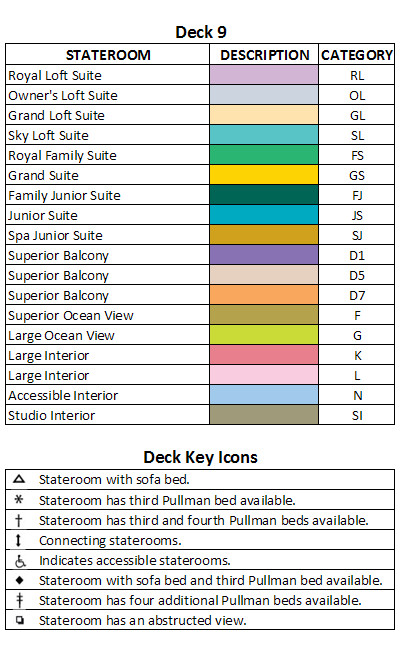 Quantum Of The Seas Deck 9 plan keys