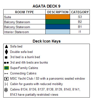 MSC Preziosa Minerva Deck 9 plan keys