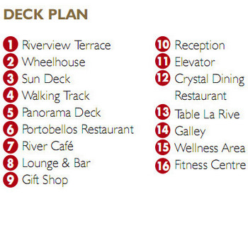 Scenic Jewel Sun Deck plan keys