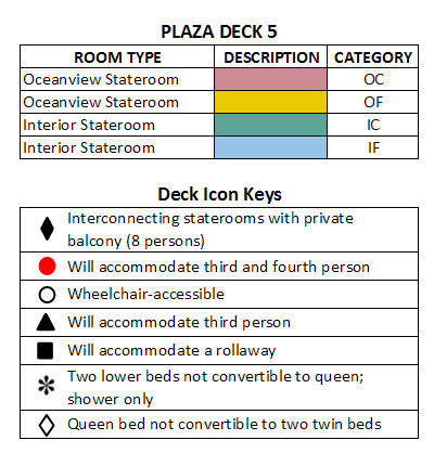 Dawn Princess Plaza Deck 5 plan keys