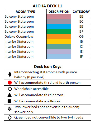 Dawn Princess Aloha Deck 11 plan keys