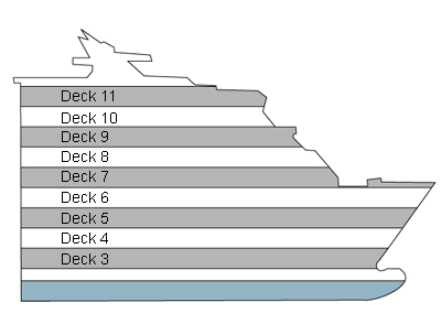 Regatta Deck 11 overview