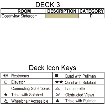 Regatta Deck 3 plan keys