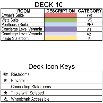 Riviera Deck 10 plan keys