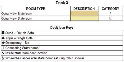 Celebrity Apex Deck 3 plan keys