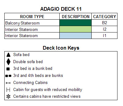 MSC Musica Deck 11 - Adagio plan keys