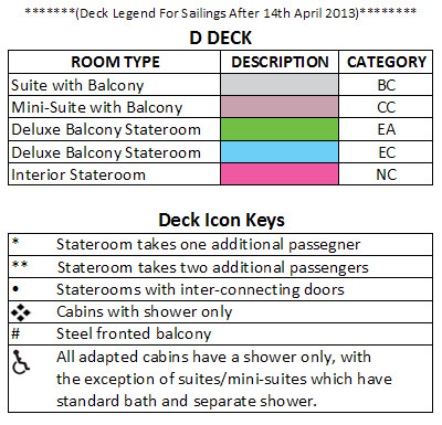 Arcadia D Deck plan keys