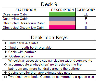 P&O - Pacific Pearl Deck 9 plan keys