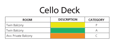 ms Amabella Cello Deck plan keys
