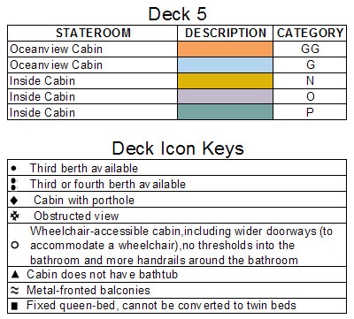 P&O - Pacific Jewel Deck 5 plan keys