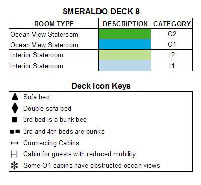 MSC Armonia Smeraldo Deck 8 plan keys