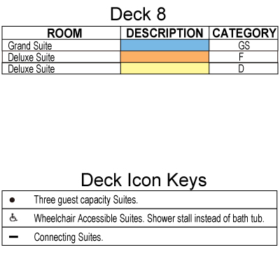 Seven Seas Navigator Deck 8 plan keys
