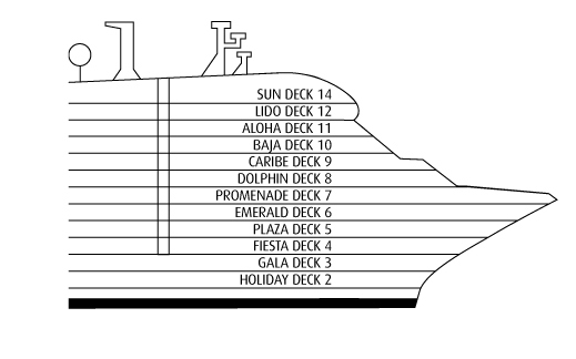 P&O - Pacific Dawn Holiday Deck 2 overview