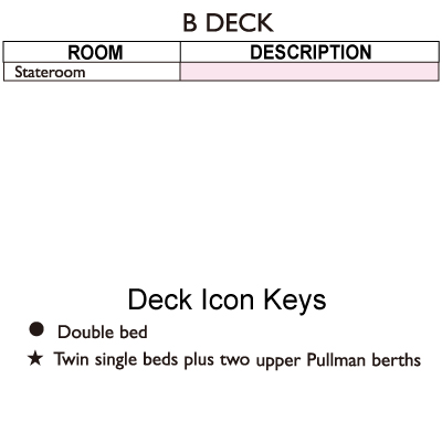 Reef Endeavour B Deck plan keys