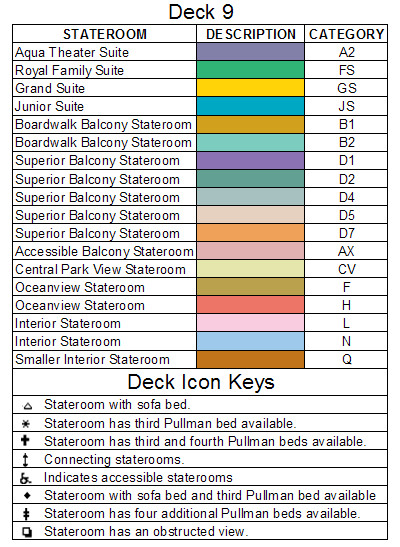Oasis Of The Seas Deck 9 plan keys
