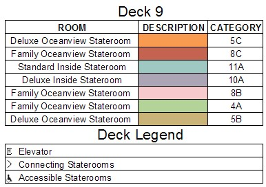 Disney Dream Deck 9 plan keys