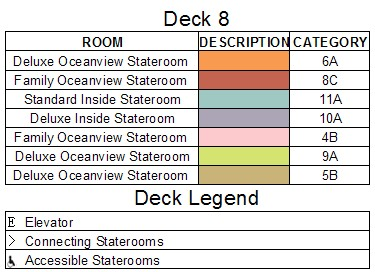 Disney Dream Deck 8 plan keys