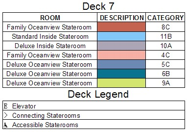 Disney Dream Deck 7 plan keys