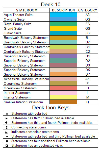Oasis Of The Seas Deck 10 plan keys