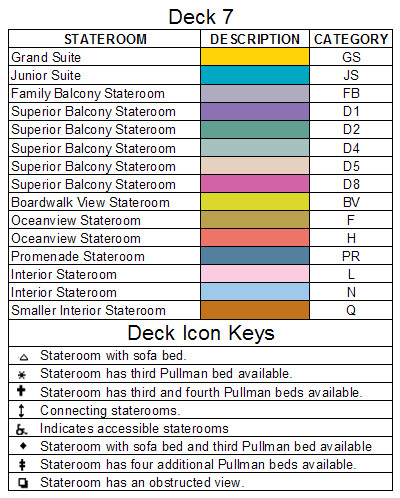 Oasis Of The Seas Deck 7 plan keys