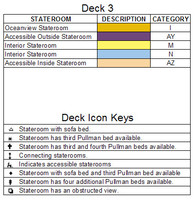 Oasis Of The Seas Deck 3 plan keys