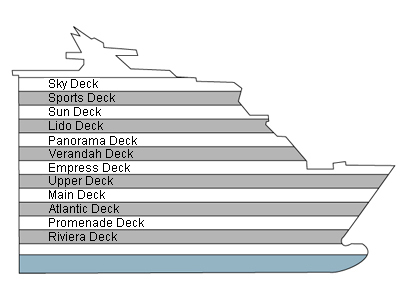 Carnival Legend Promenade Deck 2 overview