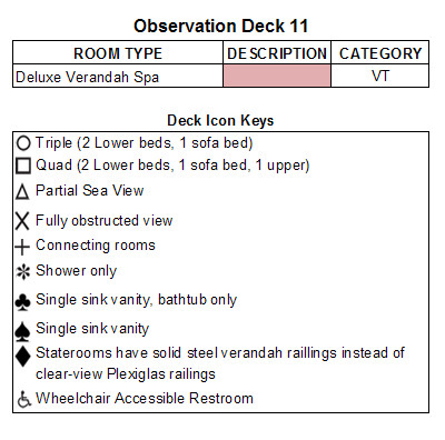 Eurodam Deck 11 - Observation Deck plan keys