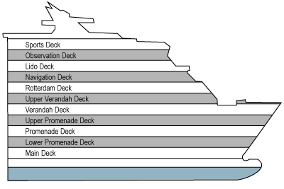 Noordam Deck 6 - Upper Verandah Deck overview