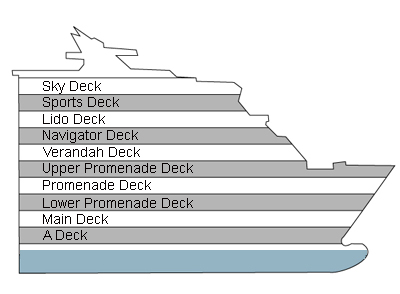 Veendam Deck 5 - Main Deck overview