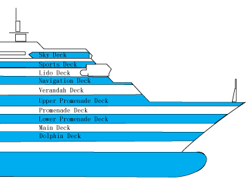 Zaandam Deck 2 - Main Deck overview