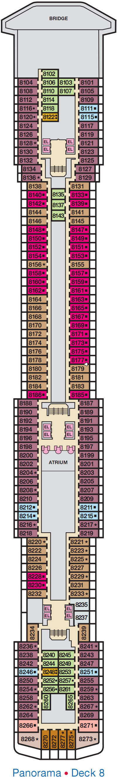 Carnival Spirit Panorama Deck 8 layout