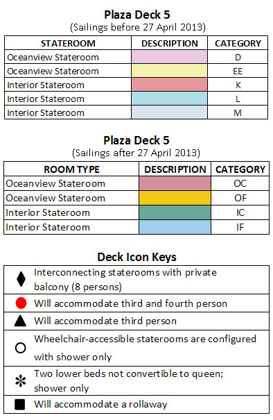 Emerald Princess Plaza Deck 5 plan keys