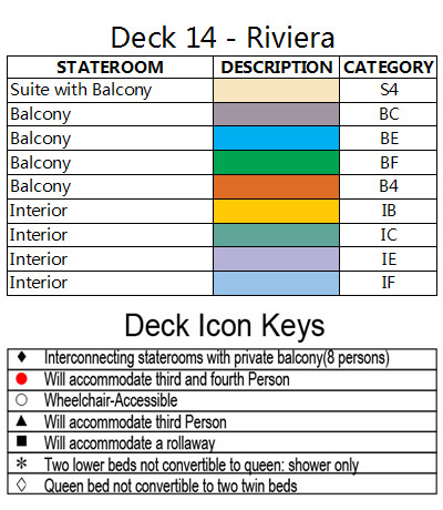 Ruby Princess Riviera Deck 14 plan keys