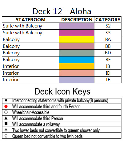 Ruby Princess Aloha Deck 12 plan keys