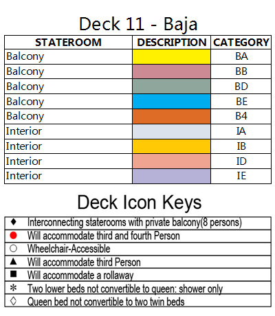 Ruby Princess Baja Deck 11 plan keys