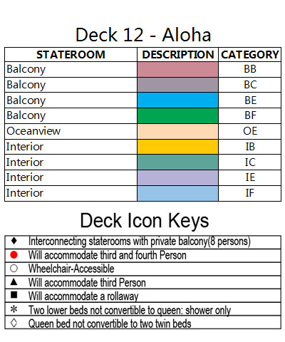 Star Princess Aloha Deck 12 plan keys