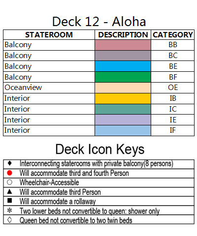 Golden Princess Aloha Deck 12 plan keys