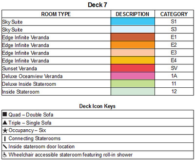 Celebrity Edge Deck 7 plan keys