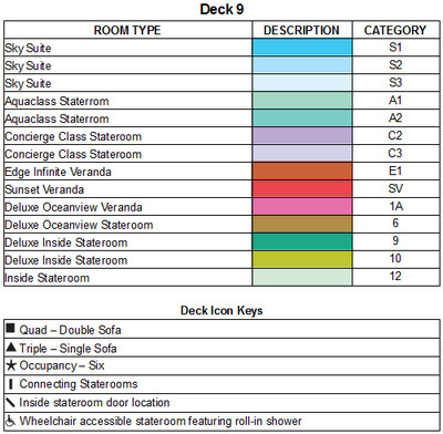 Celebrity Edge Deck 9 plan keys
