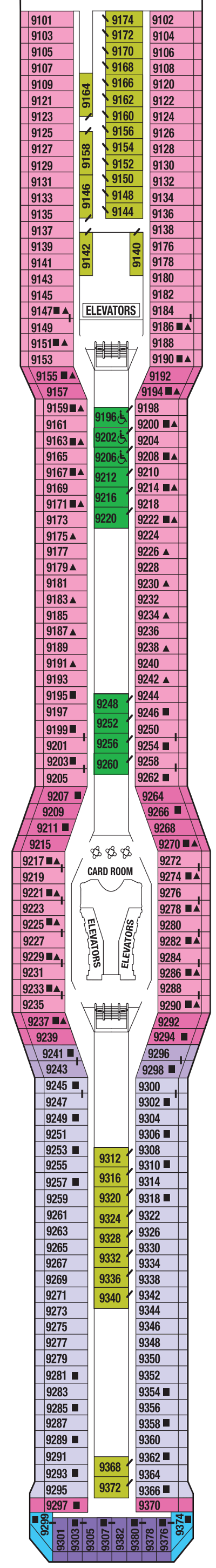 Celebrity Solstice Panorama Deck layout