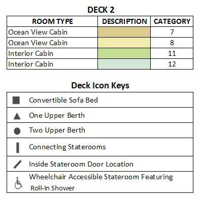 Celebrity Summit Continental Deck plan keys