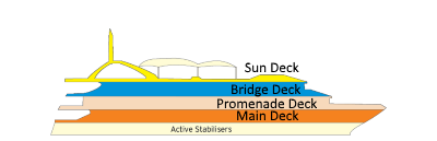 Coral Discoverer Promenade Deck overview