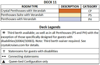 Crystal Serenity Deck 11 Penthouse plan keys