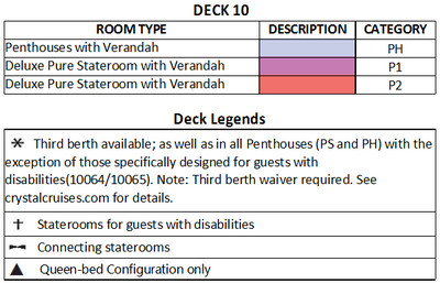Crystal Serenity Deck 10 Penthouse plan keys