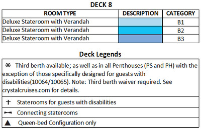 Crystal Serenity Deck 8 Horizon plan keys