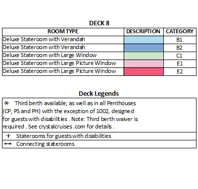 Crystal Symphony Deck 8 Horizon plan keys
