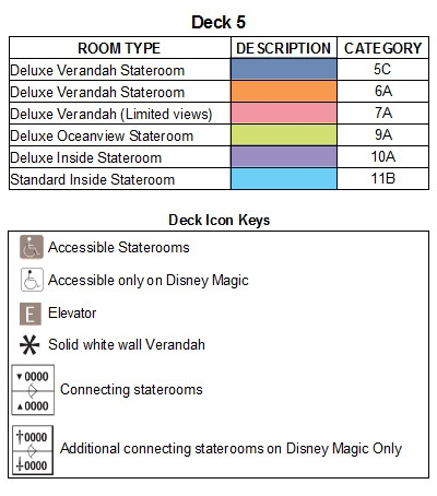 Disney Wonder Deck 5 plan keys