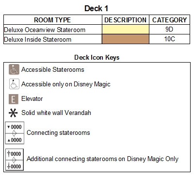 Disney Wonder Deck 1 plan keys